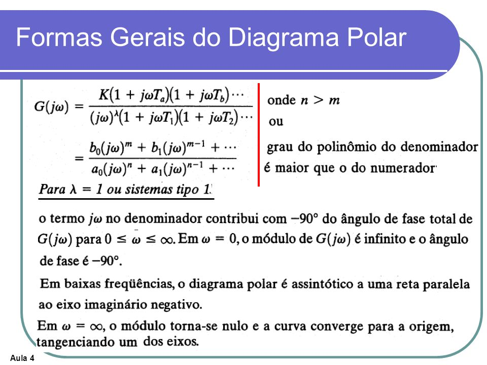 Formas Gerais do Diagrama Polar
