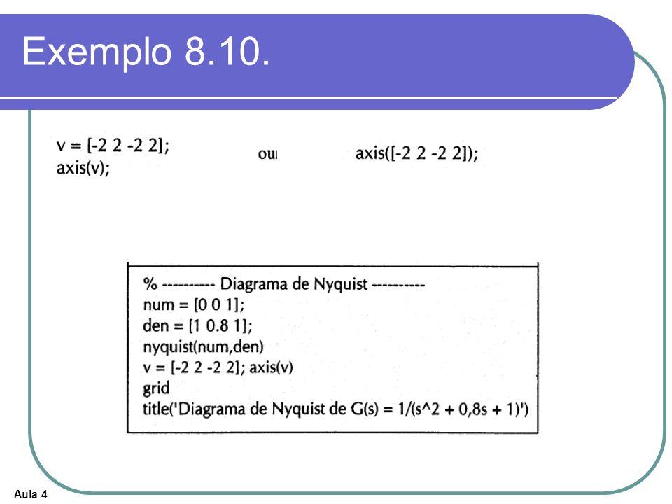 Exemplo 8.10.