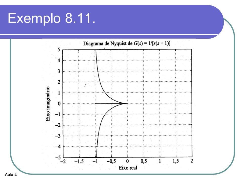 Exemplo 8.11.