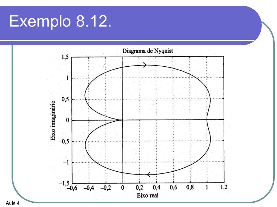Exemplo 8.12.