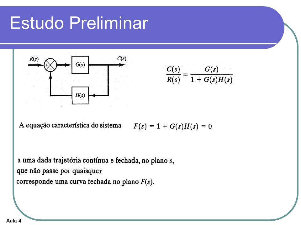 Estudo Preliminar
