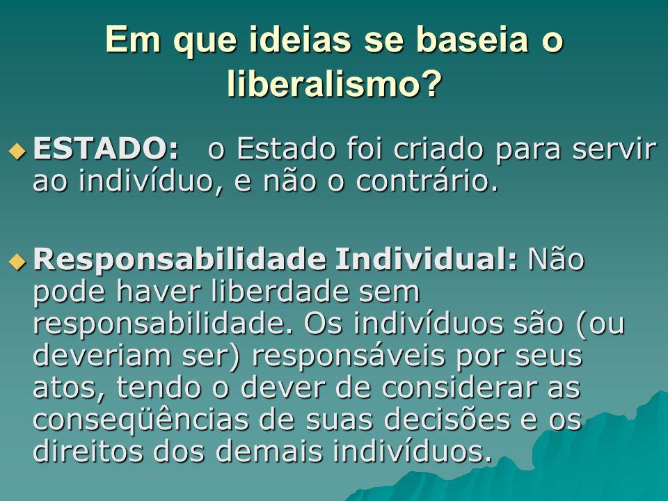 Em que ideias se baseia o liberalismo
