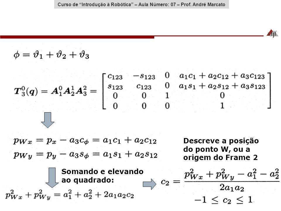 Descreve a posição do ponto W, ou a origem do Frame 2