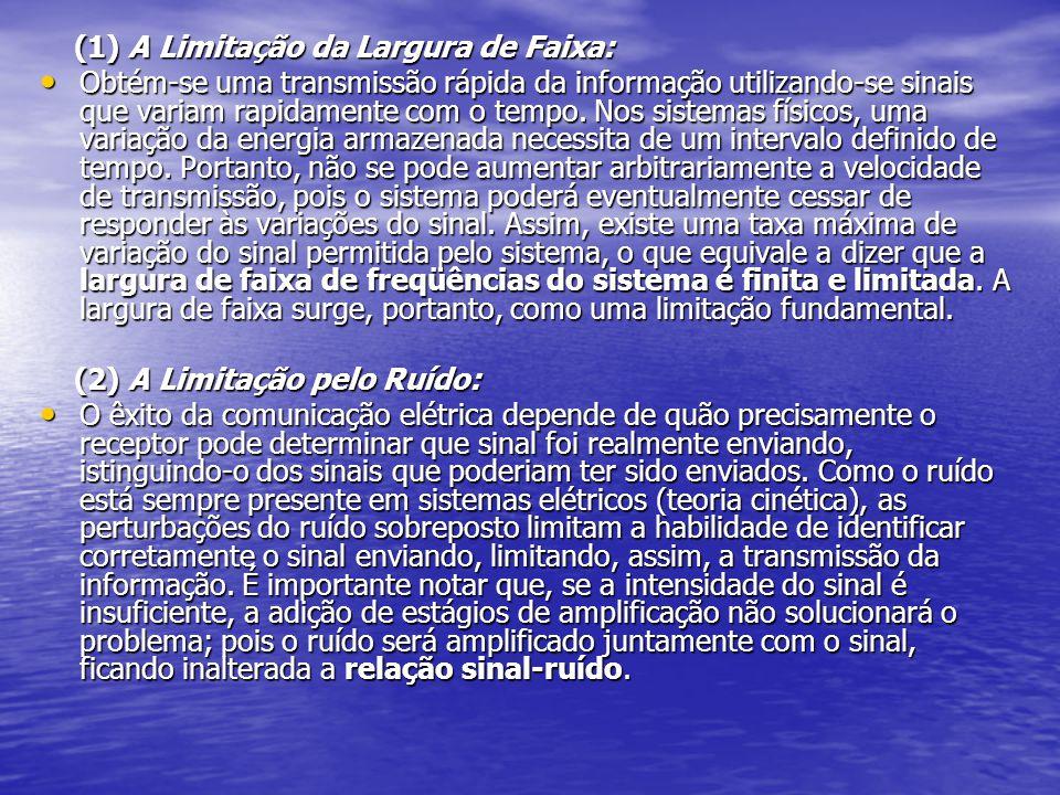 (1) A Limitação da Largura de Faixa: