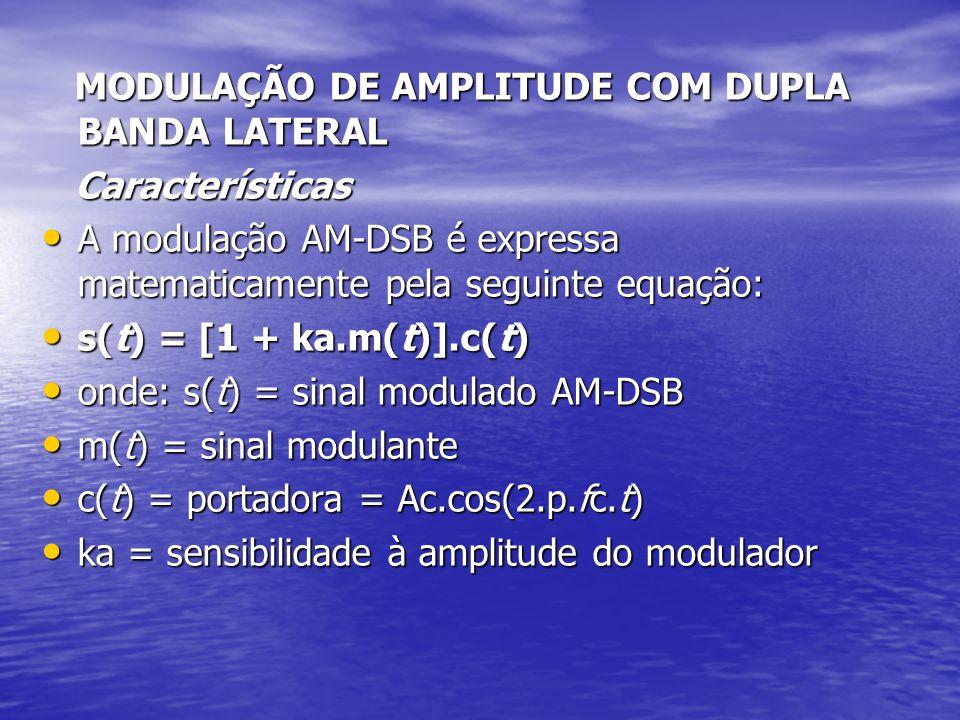 MODULAÇÃO DE AMPLITUDE COM DUPLA BANDA LATERAL