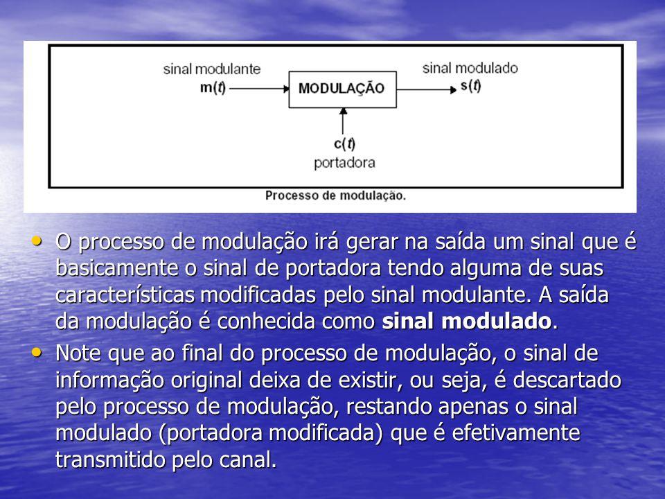 O processo de modulação irá gerar na saída um sinal que é basicamente o sinal de portadora tendo alguma de suas características modificadas pelo sinal modulante. A saída da modulação é conhecida como sinal modulado.