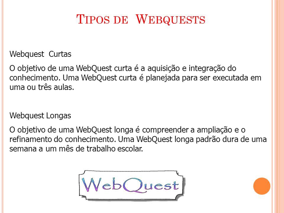 Tipos de Webquests Webquest Curtas