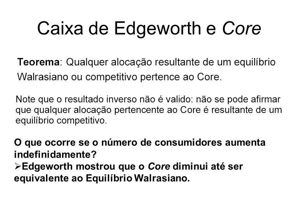 Caixa de Edgeworth e Core