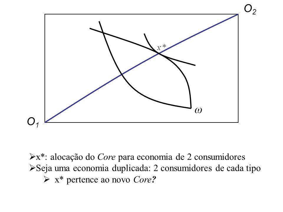 O2 O1 x*: alocação do Core para economia de 2 consumidores