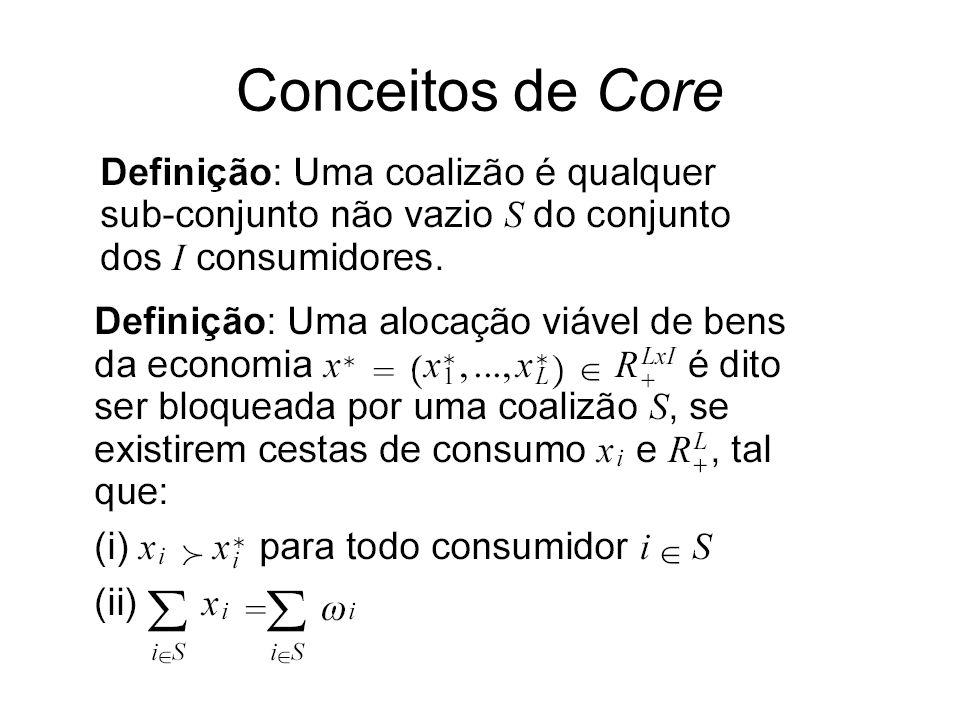 Conceitos de Core