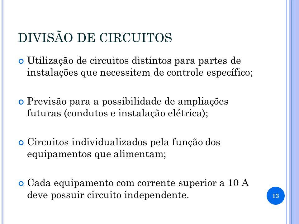 DIVISÃO DE CIRCUITOS Utilização de circuitos distintos para partes de instalações que necessitem de controle específico;