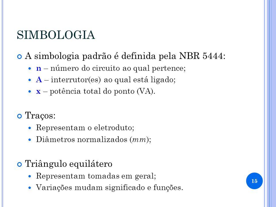 SIMBOLOGIA A simbologia padrão é definida pela NBR 5444: Traços: