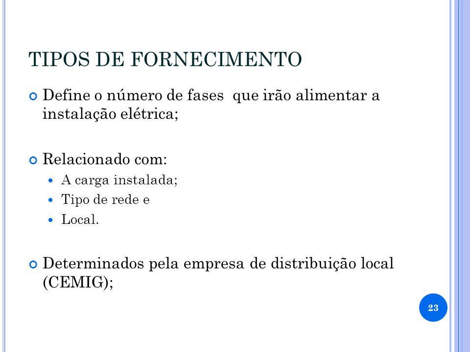 TIPOS DE FORNECIMENTO Define o número de fases que irão alimentar a instalação elétrica; Relacionado com: