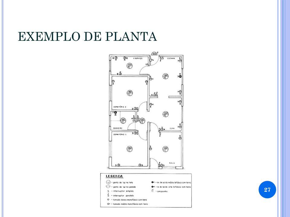 EXEMPLO DE PLANTA