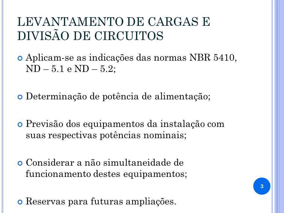 LEVANTAMENTO DE CARGAS E DIVISÃO DE CIRCUITOS