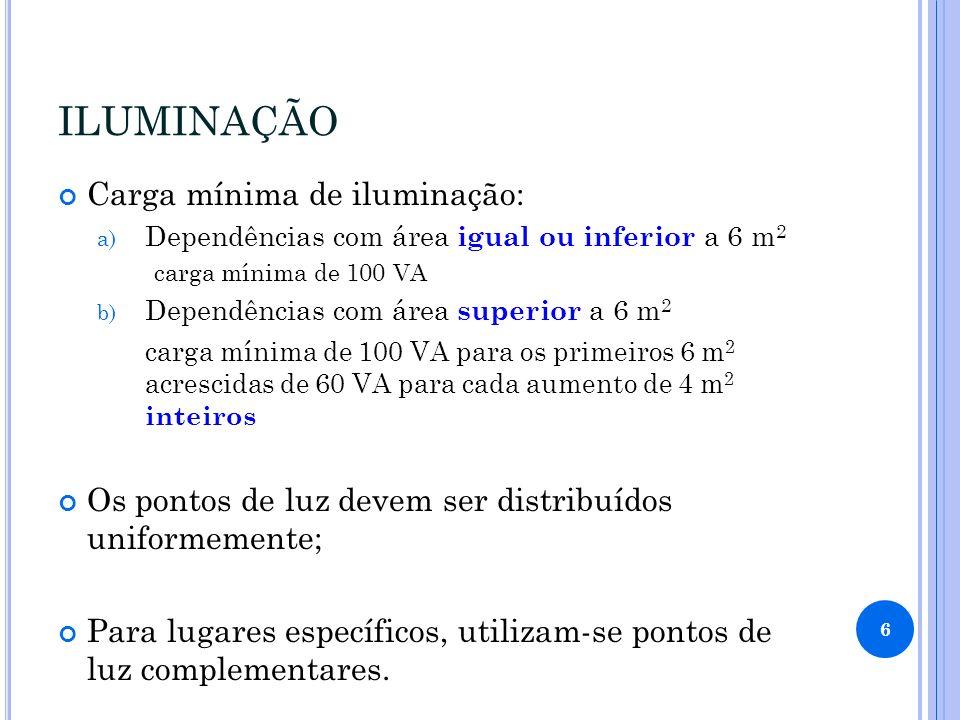 ILUMINAÇÃO Carga mínima de iluminação:
