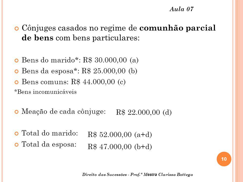 Aula 07 Cônjuges casados no regime de comunhão parcial de bens com bens particulares: Bens do marido*: R$ 30.000,00 (a)