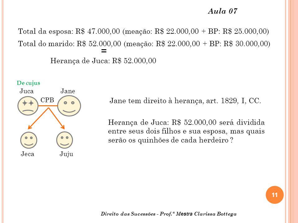 Aula 07 Total da esposa: R$ 47.000,00 (meação: R$ 22.000,00 + BP: R$ 25.000,00)
