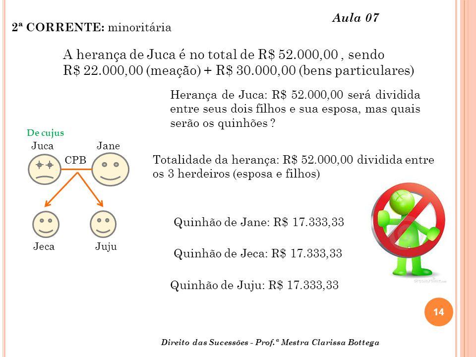 A herança de Juca é no total de R$ 52.000,00 , sendo