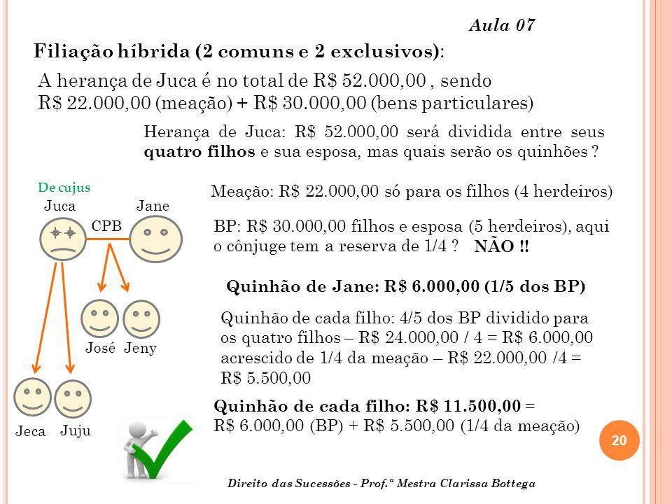 Filiação híbrida (2 comuns e 2 exclusivos):