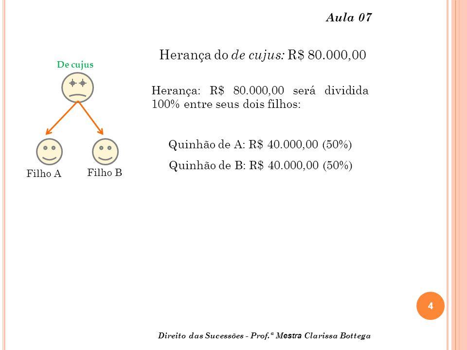 Herança do de cujus: R$ 80.000,00 Aula 07