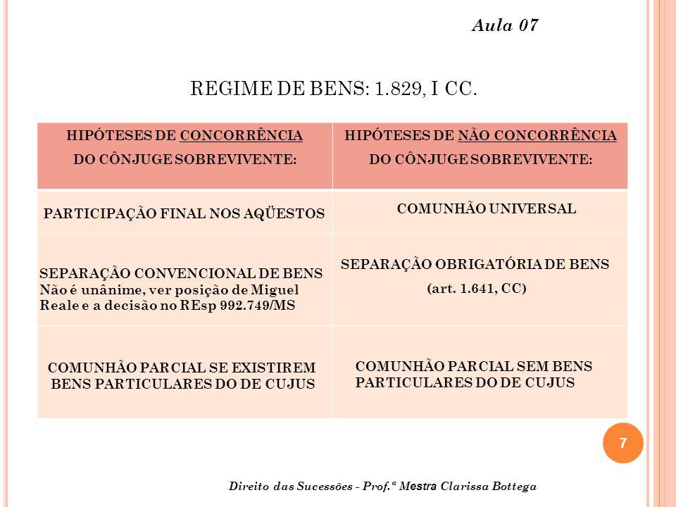 REGIME DE BENS: 1.829, I CC. Aula 07 HIPÓTESES DE CONCORRÊNCIA