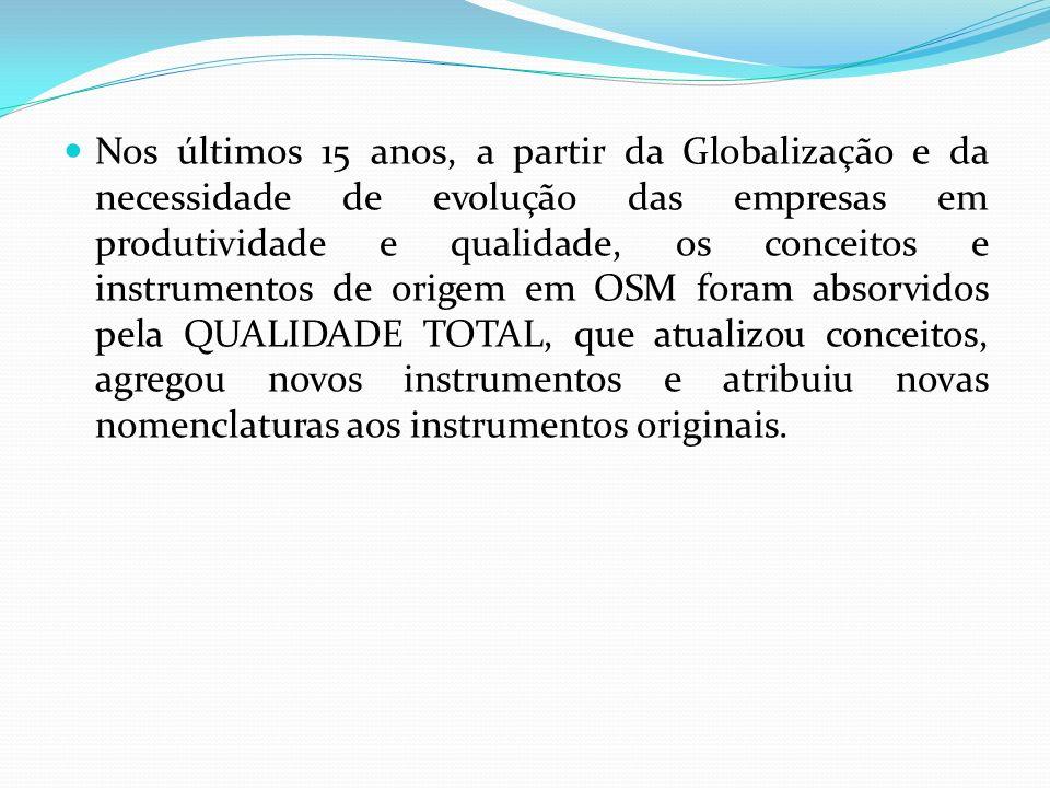 Nos últimos 15 anos, a partir da Globalização e da necessidade de evolução das empresas em produtividade e qualidade, os conceitos e instrumentos de origem em OSM foram absorvidos pela QUALIDADE TOTAL, que atualizou conceitos, agregou novos instrumentos e atribuiu novas nomenclaturas aos instrumentos originais.