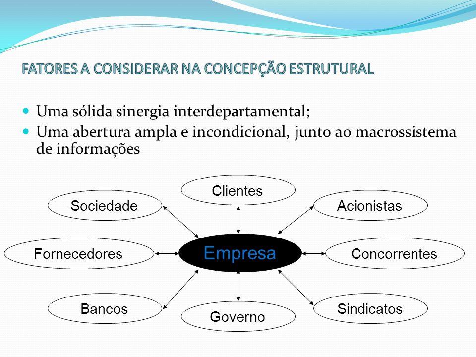 Empresa FATORES A CONSIDERAR NA CONCEPÇÃO ESTRUTURAL