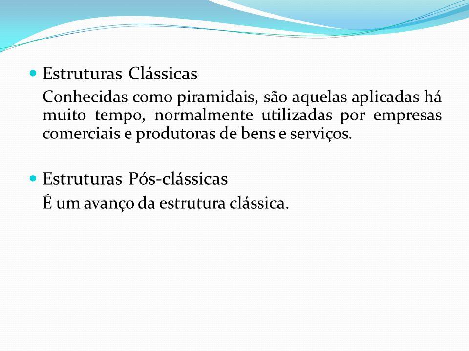 Estruturas Pós-clássicas É um avanço da estrutura clássica.