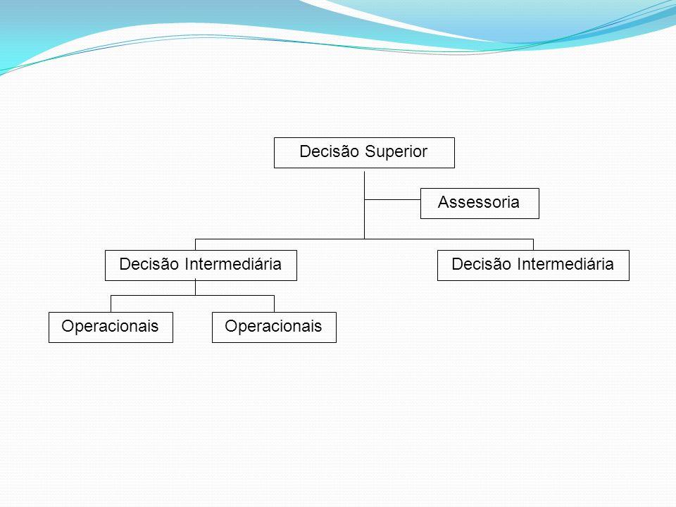 Decisão Intermediária Decisão Intermediária