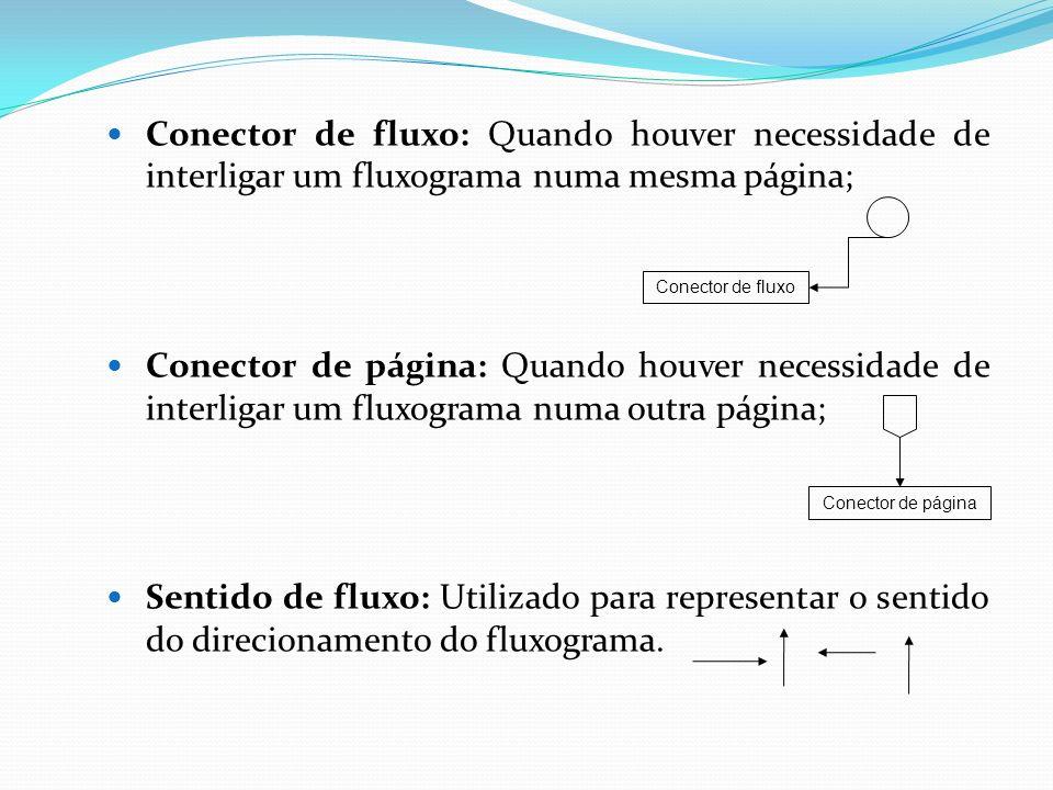Conector de fluxo: Quando houver necessidade de interligar um fluxograma numa mesma página;