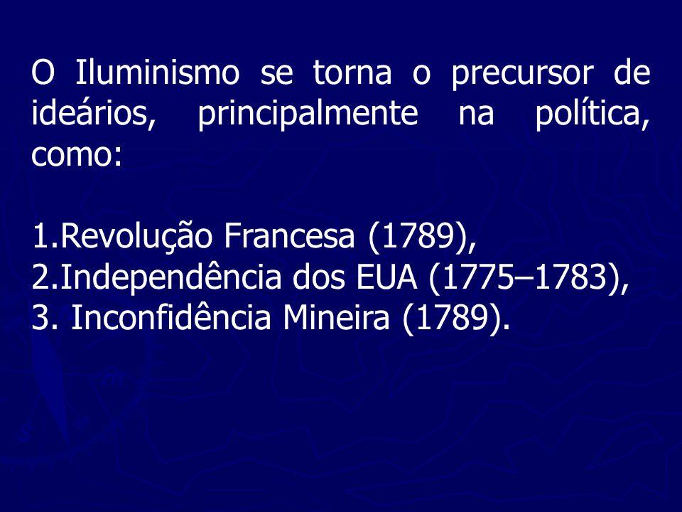 O Iluminismo se torna o precursor de ideários, principalmente na política, como:
