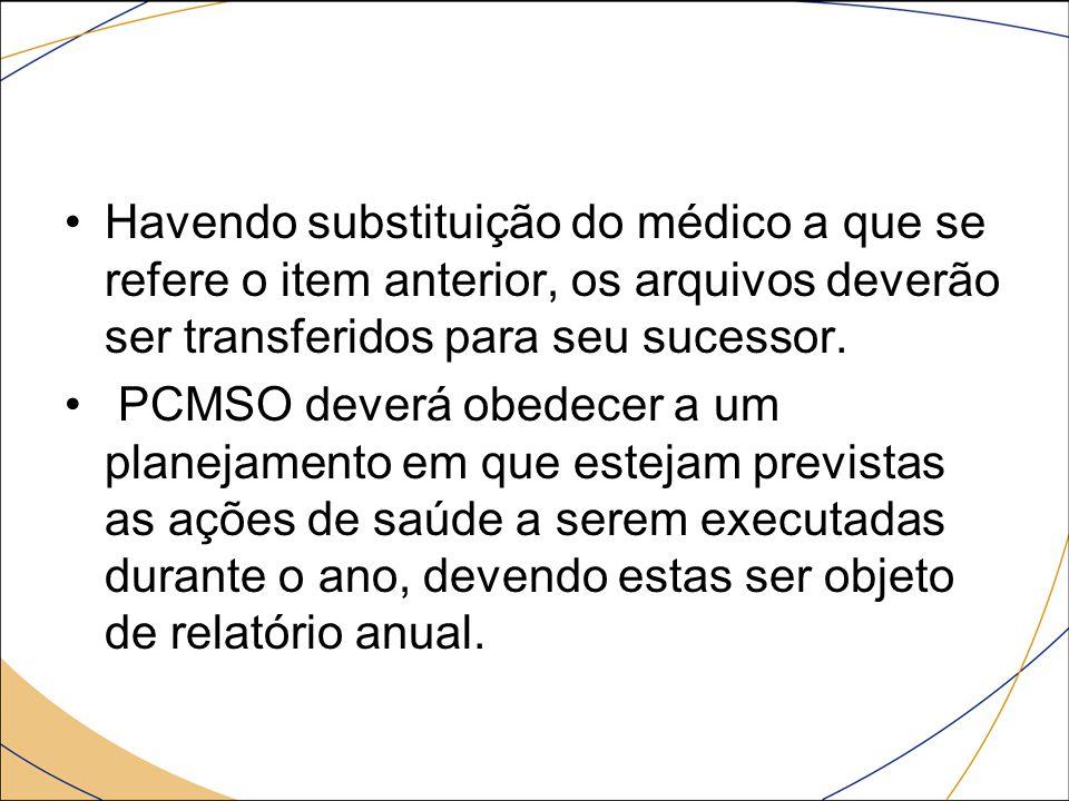 Havendo substituição do médico a que se refere o item anterior, os arquivos deverão ser transferidos para seu sucessor.
