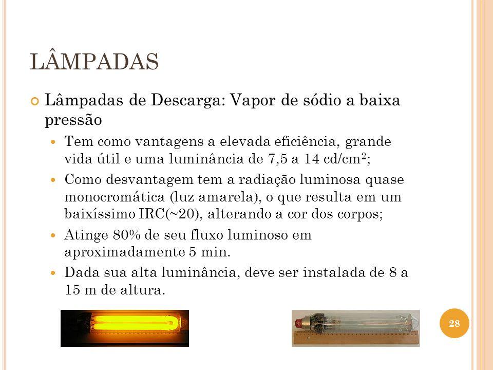 LÂMPADAS Lâmpadas de Descarga: Vapor de sódio a baixa pressão