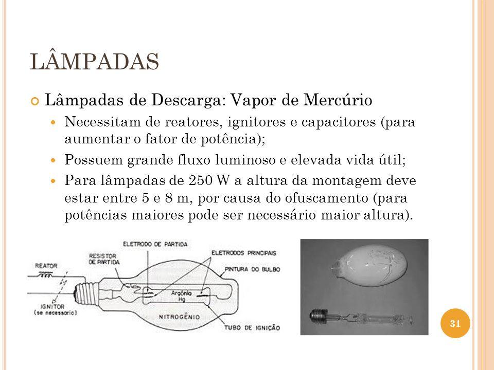 LÂMPADAS Lâmpadas de Descarga: Vapor de Mercúrio