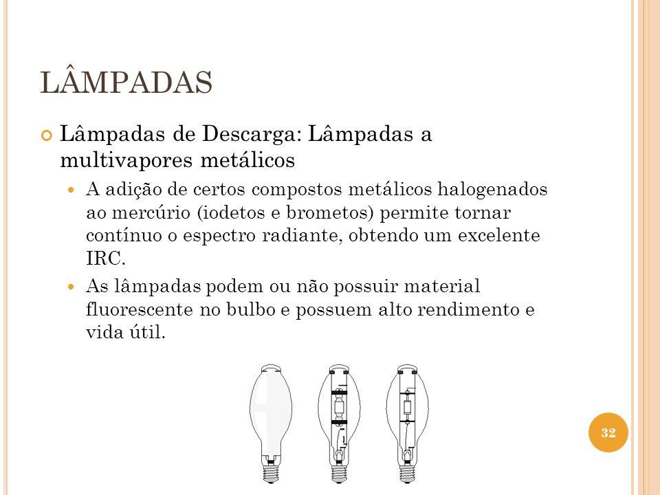 LÂMPADAS Lâmpadas de Descarga: Lâmpadas a multivapores metálicos