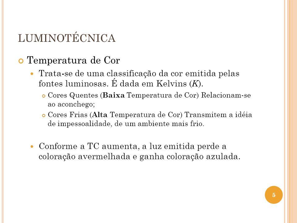 luminotécnica Temperatura de Cor