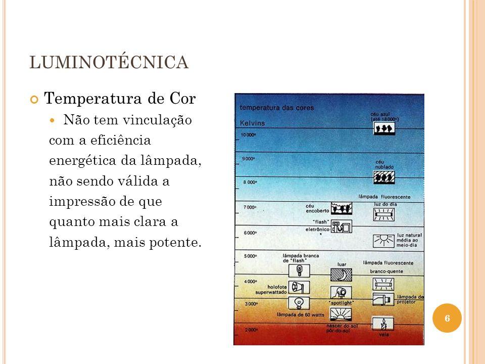 luminotécnica Temperatura de Cor Não tem vinculação com a eficiência