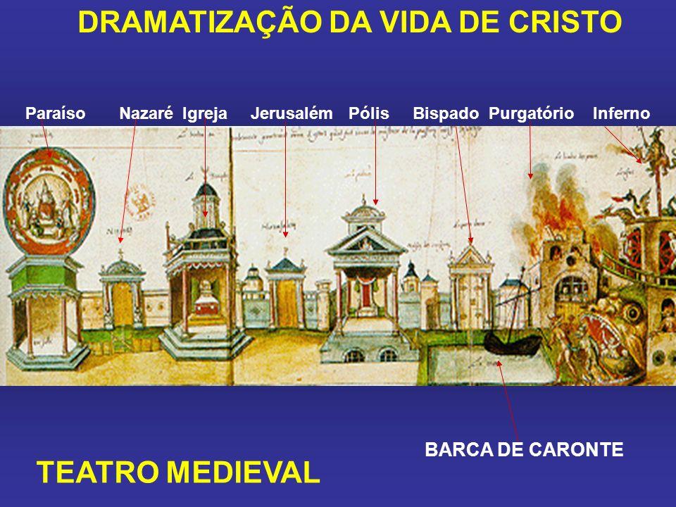 DRAMATIZAÇÃO DA VIDA DE CRISTO