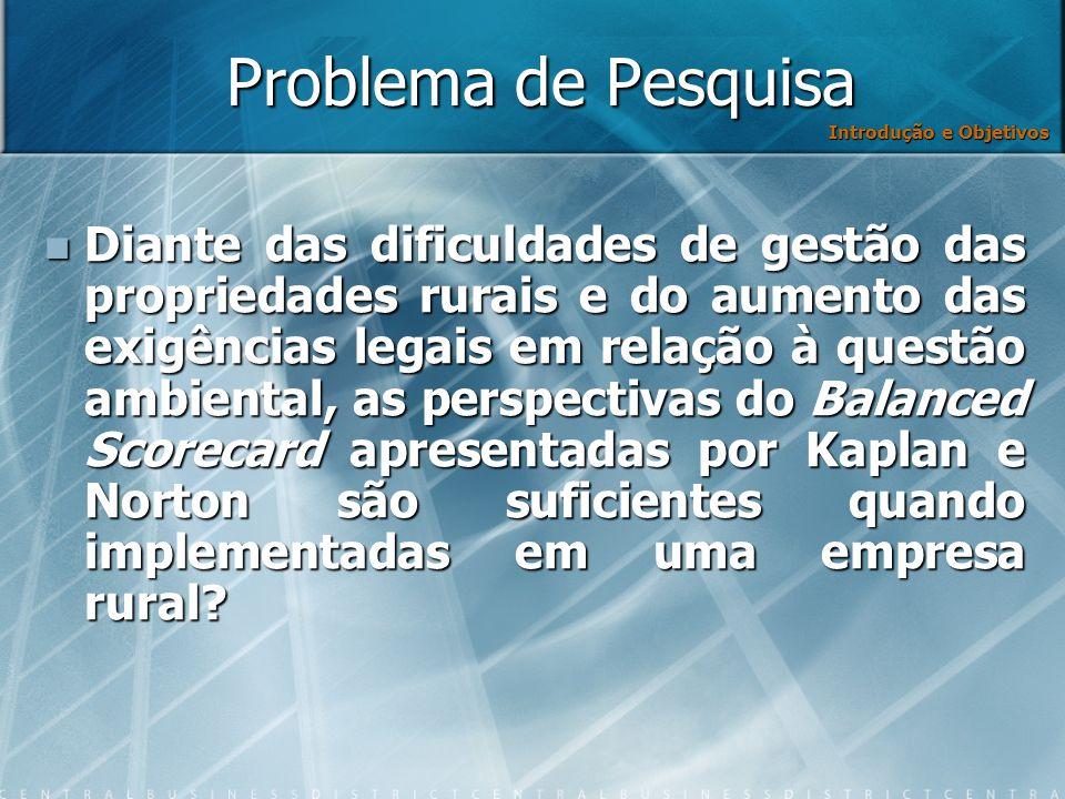 Problema de Pesquisa Introdução e Objetivos.
