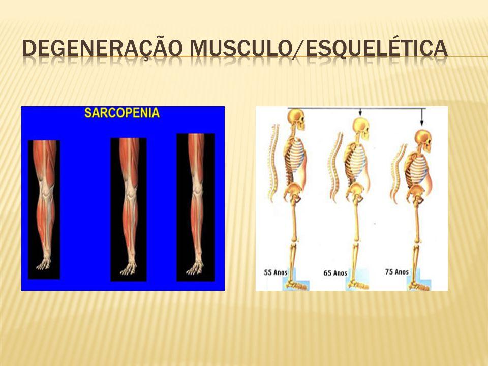 Degeneração musculo/esquelética