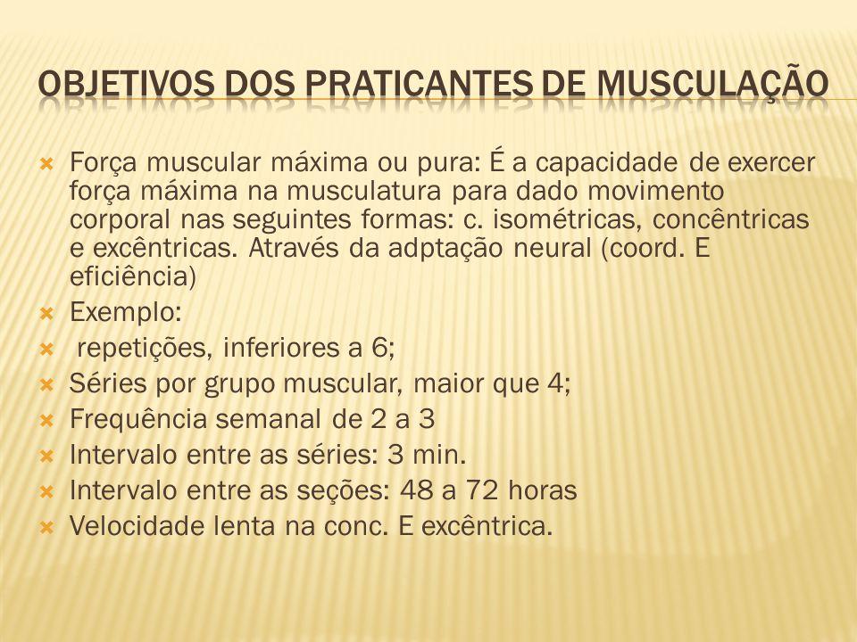 Objetivos dos praticantes de musculação