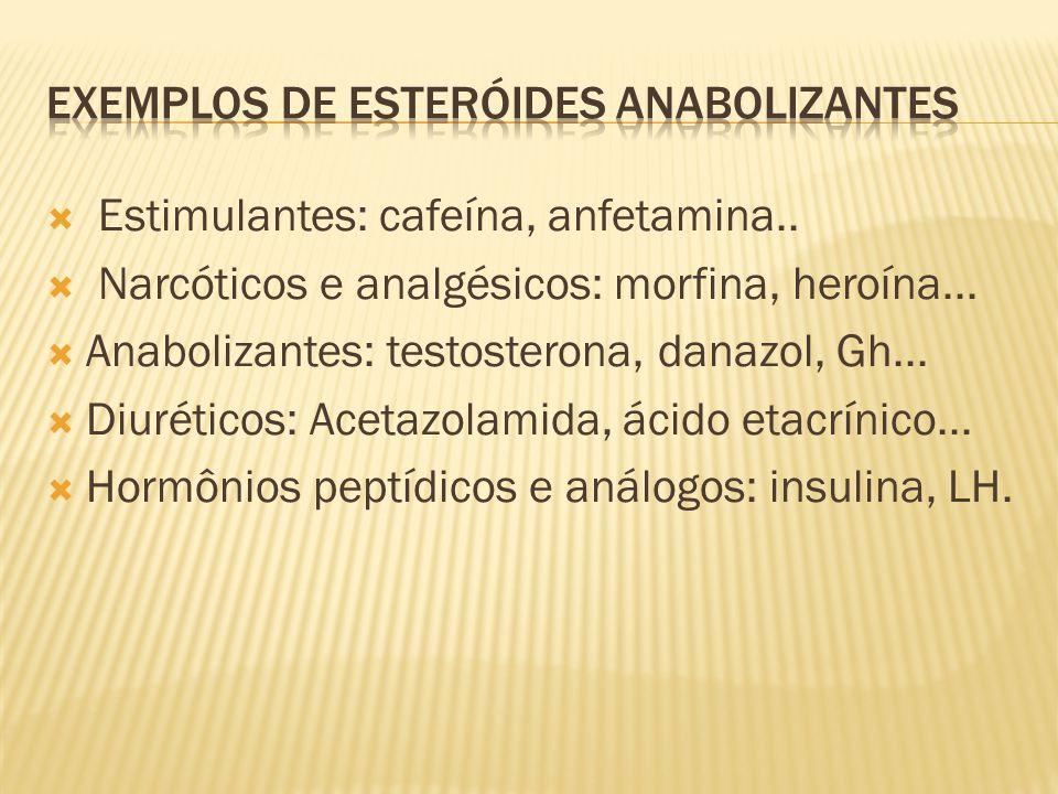 Exemplos de esteróides anabolizantes