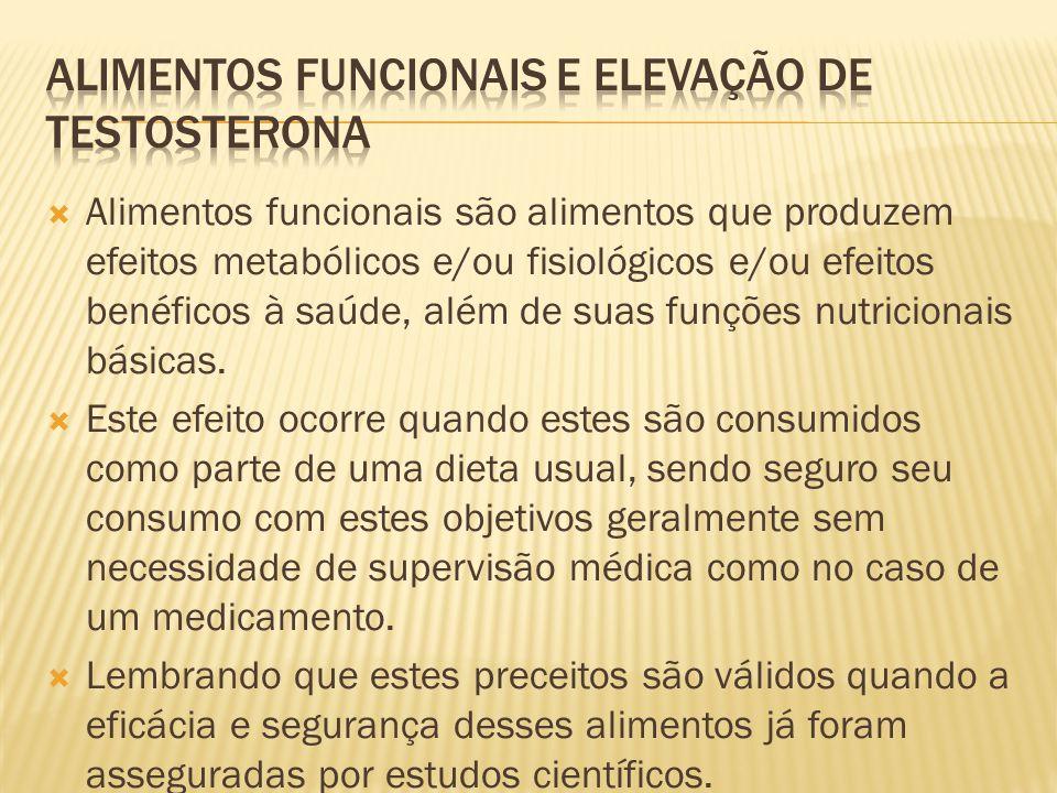 Alimentos funcionais e elevação de testosterona