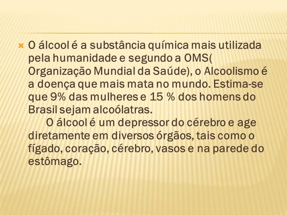 O álcool é a substância química mais utilizada pela humanidade e segundo a OMS( Organização Mundial da Saúde), o Alcoolismo é a doença que mais mata no mundo.