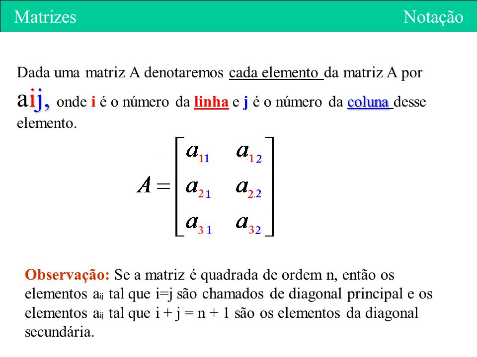 Matrizes Notação