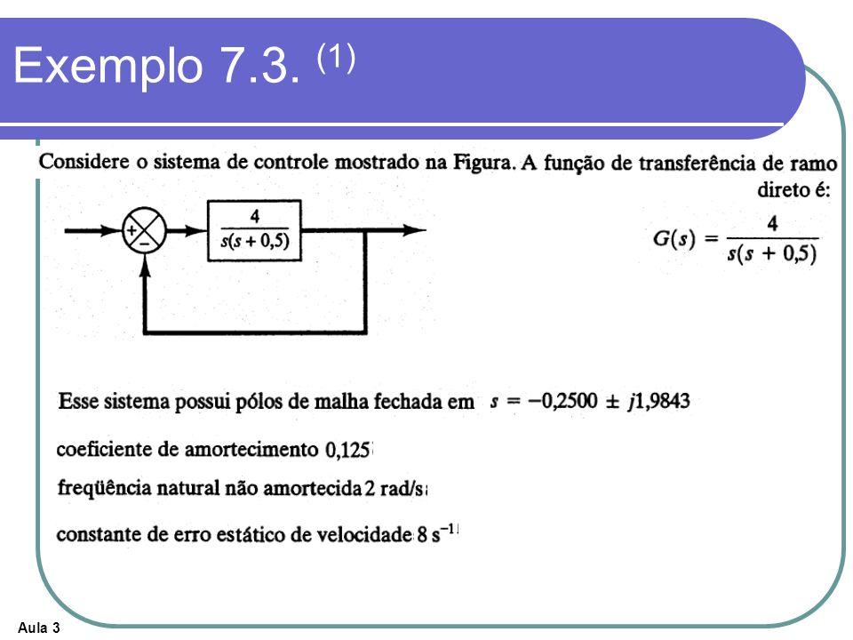 Exemplo 7.3. (1)