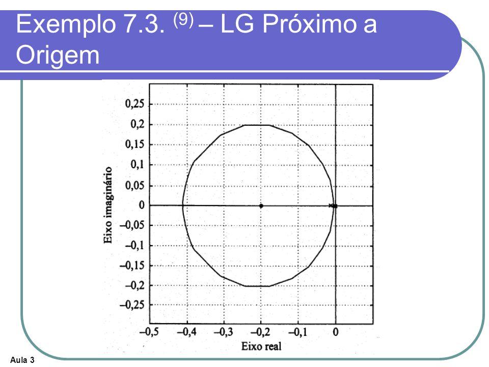 Exemplo 7.3. (9) – LG Próximo a Origem