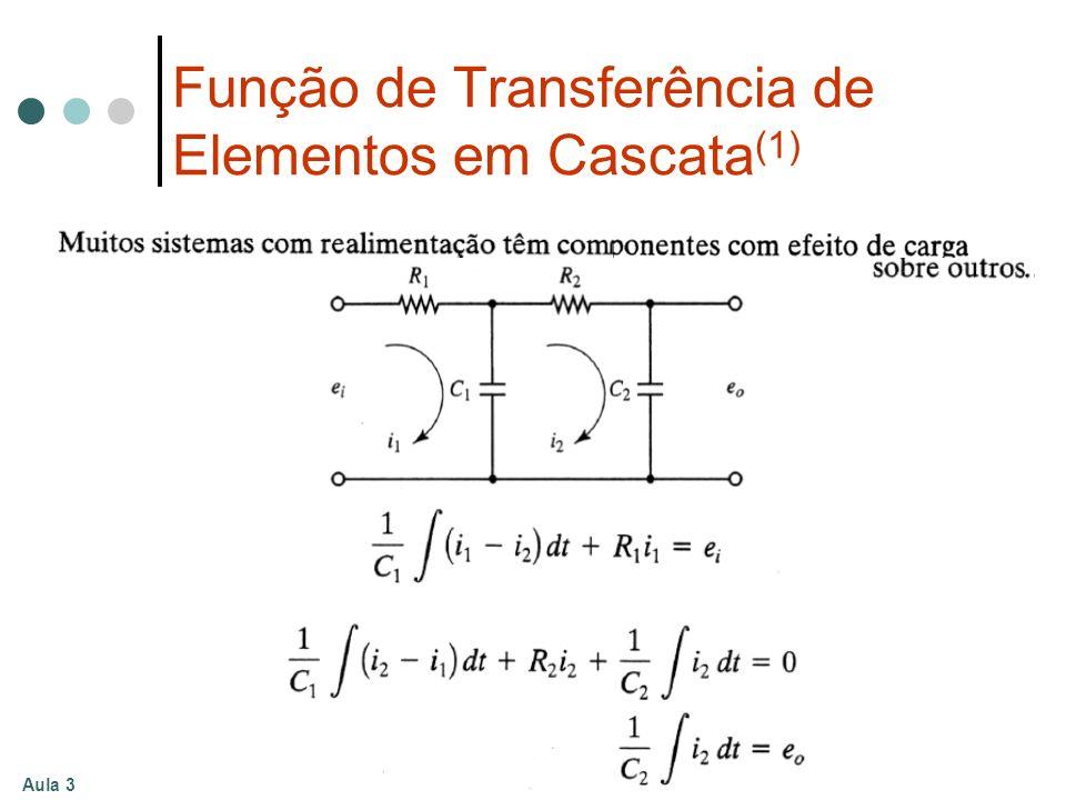 Função de Transferência de Elementos em Cascata(1)