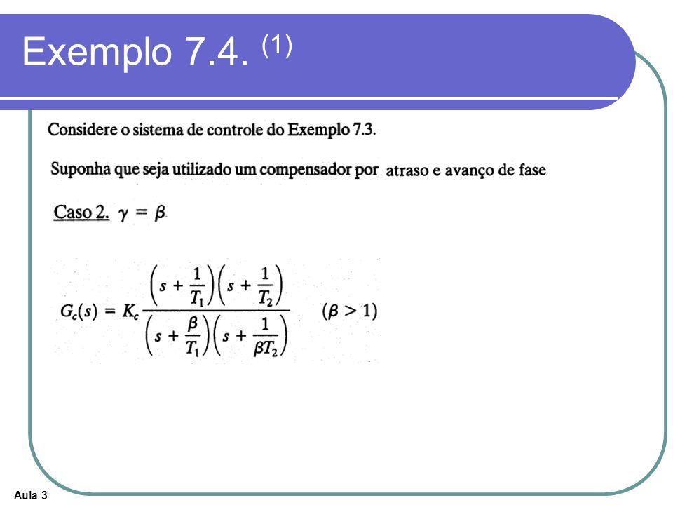 Exemplo 7.4. (1)